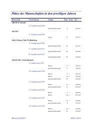 Plätze der Mannschaften in den jeweiligen Jahren - Altmühlfranken