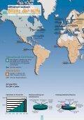 Jahresbericht 2005 - Christoffel-Blindenmission - Seite 4