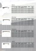 Handles & Knobs - Tekform - Page 3