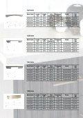 Handles & Knobs - Tekform - Page 4