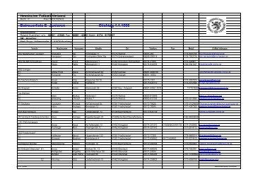 Betreuerliste E- Junioren Stichtag 1.1.1996 - BW Schneidhain