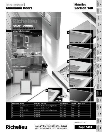 Aluminum Doors Section 14B - Richelieu & other door hardware overview - Richelieu