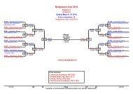 Wyniki Bydgoszcz Cup 2012