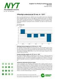 Budgetter for offentlig forvaltning og service 2011-2012 - Danmarks ...