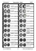 Rasenmäher - Räder - Zimmer - Page 3
