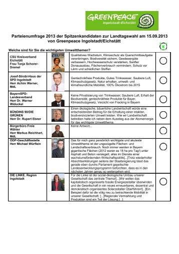 Parteienumfrage 2013 der Spitzenkandidaten zur Landtagswahl am ...