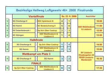 Finale in Liesborn