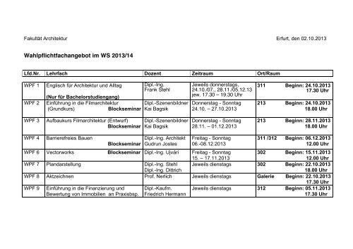 Wahlfächer Wintersemester 2013/14