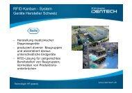 RFID Kanban - System Geräte Hersteller Schweiz - Identech.ch