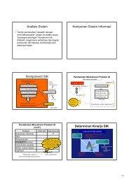 Analisis Sistem Komponen Sistem Informasi ... - Blog Staff UI