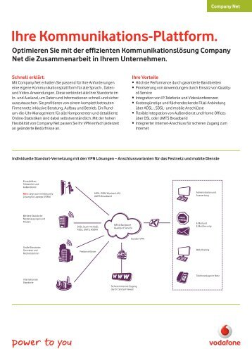 Produktinfo Vodafone Company Net - Unified Solution GmbH