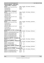 Vereinsergebnis SSF Bonn