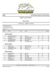 22.07.2012 Sbw-Cup Zwischenstand nach 2 Wettkämpfen - DAV Ulm