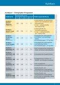 Garant-Qualitätsfutter für Milchvieh - Raiffeisen Lagerhaus Hippach - Seite 3
