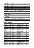Schulreitwettbewerb Tammingaburg - Page 3