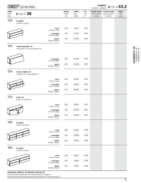 conceptsistema giorno - Suite 22 Interiors