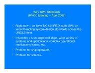 Wire SWL Standards (RVOC Meeting – April 2007) • Right ... - UNOLS!