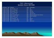 Spielplan Saison 2007/2008 - Tgd Essen-West
