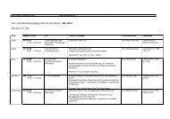 und Weiterbildungsprogramm für den Monat: Mai 2012 Schulart: GY ...