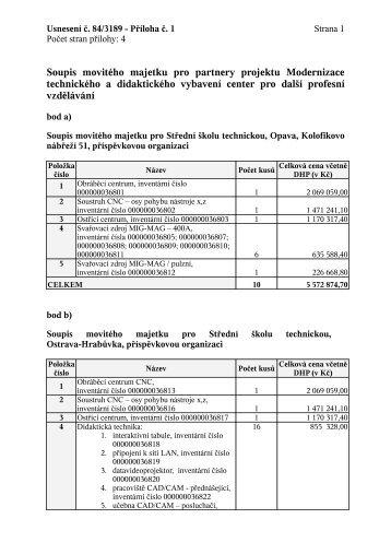 Soupis movitého majetku pro partnery projektu Modernizace ...