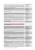 Polizeirecht (Rechtsprechung) - Hochschule für Wirtschaft und ... - Page 4