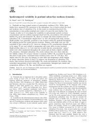 Spatiotemporal variability in peatland subsurface methane dynamics