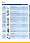 PARKER-Antriebe-Motoren-AC_Katalog.pdf - Nold - Seite 3