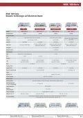 Die NISE-Serie Lüfterlose, stromsparende, robuste Mini-PCs - Seite 2