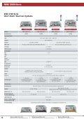 Die NISE-Serie Lüfterlose, stromsparende, robuste Mini-PCs - Seite 3