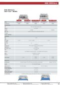 Die NISE-Serie Lüfterlose, stromsparende, robuste Mini-PCs - Seite 4