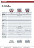 Die NISE-Serie Lüfterlose, stromsparende, robuste Mini-PCs - Seite 5