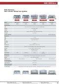 Die NISE-Serie Lüfterlose, stromsparende, robuste Mini-PCs - Seite 6