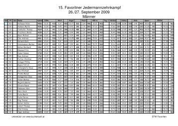 15. Favoritner Jedermannzehnkampf 26./27. September 2009 Männer