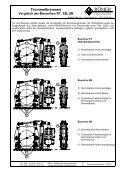 Gesamtkatalog Trommelbremsen (TB) - Römer Fördertechnik GmbH - Seite 4