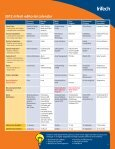 2012 InTech Media Planner - Automation.com - Page 7
