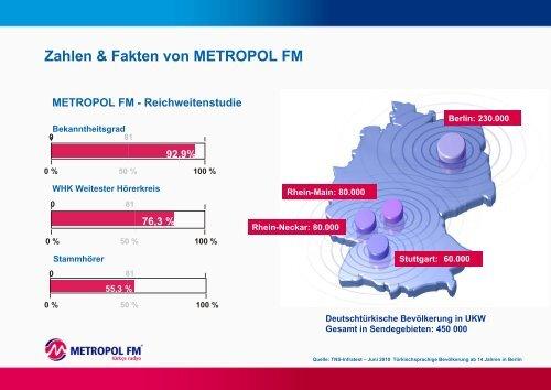 Metropol fm frankfurt