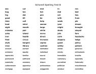 Schonell Spelling Test B - THRASS
