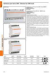 Varialuce per barra DIN - Dimmer for DIN track - Relco