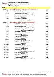 2013-01-26 Beg/Øvet Cup Fredericia