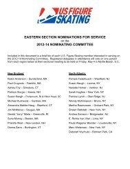 Eastern Nominating Committee Nominations - US Figure Skating