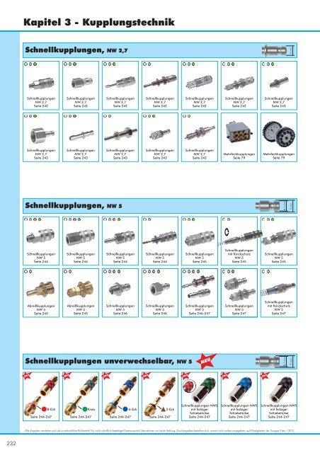 Polyurethan-Schlauchset mit CEJN-Kupplungen NW 7,2 AG Druckluftschlauch SET