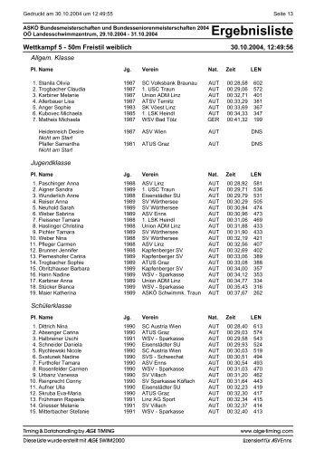 Wettkampf 5 - 50m Freistil weiblich 30.10.2004, 12:49:56 Allgem ...