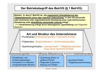 Der Betriebsbegriff des BetrVG (§ 1 BetrVG) Art und Struktur des ...