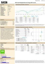 BfS Nachhaltigkeitsfonds Ertrag-SEB Invest