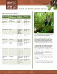PRIVATE FOREST LANDOWNERS - Page 2