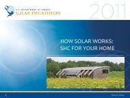 How Solar Works: SHC for Your Home - Solar Decathlon