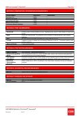 Thermofoil MSDS - Austral Insulation - Page 2