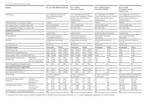 Letöltés PDF formátumban - Audi