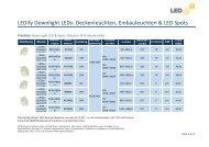 Preise LED Einbauleuchten, Deckenleuchten & LED Spots ... - LEDify!