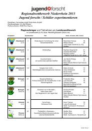 Regionalwettbewerb Niederrhein 2013 Jugend forscht / Schüler ...